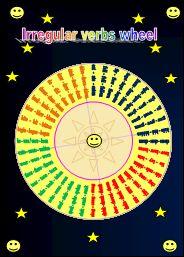 Irregular verbs wheel, quite fun!