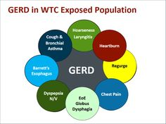 Advances in the Screening and Treatment for WTC Responders and Survivors - World Trade Center Health Program