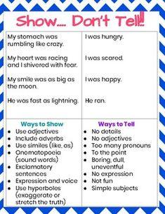 How to Launch a Part Time Freelance Writing Career Essay Writing Skills, Memoir Writing, English Writing Skills, Book Writing Tips, Narrative Writing, Writing Words, Writing Lessons, Writing Workshop, Teaching Writing