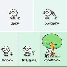 Ciencia...