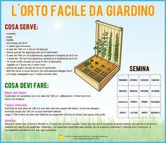 http://www.ilcalendariodellorto.com/schede-tecniche?lightbox=image_98y