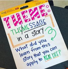Theme anchor charts - Show Parents How to Read with their Child Productively – Theme anchor charts Theme Anchor Charts, Reading Anchor Charts, Poetry Anchor Chart, 2nd Grade Ela, Third Grade Reading, Fourth Grade, Second Grade, 6th Grade Writing, Reading Lessons