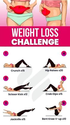 Fitness Workouts, Gym Workout Videos, Gym Workout For Beginners, Fitness Workout For Women, Body Weight Leg Workout, Lower Belly Workout, Full Body Gym Workout, Belly Workouts, Ab Workouts