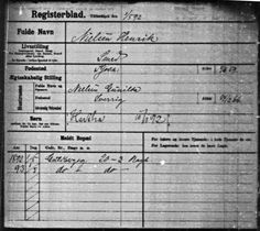 Politiets registerblade
