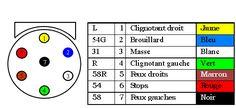 Schéma et conseils pour relier les fils de prises   Remorque Center