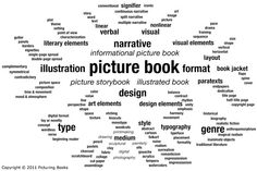 Picture Book Concept Map