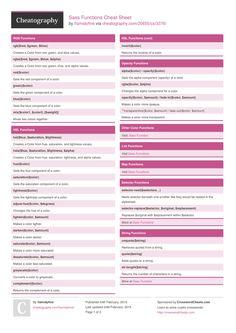 Sass Functions Cheat Sheet by hamidyfine http://www.cheatography.com/hamidyfine/cheat-sheets/sass-functions/ #cheatsheet #css #function #module #sass #scss