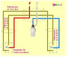 Staircase wiring circuit diagram or how to control a lamp from two bridges ladders initials greentooth Image collections