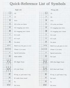 symbols 1 – Awesome Knitting Ideas and Newest Knitting Models Knitting Abbreviations, Loom Knitting Stitches, Knitting Terms, Knitting Help, Knitting Machine Patterns, Knitting Charts, Knitting For Beginners, Lace Knitting, Knitting Basics