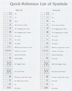 Useful charts I have found for translating Russian