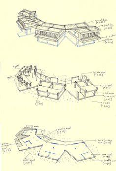 "fabriciomora: ""MA House (Antioquia, Kolumbien) - Plan: b arquitectos"" Source by sisuraluca Architecture Concept Diagram, Architecture Sketchbook, Facade Architecture, Architecture Diagrams, Architecture Portfolio, Urban Design Diagram, Plan Sketch, Planer, House Plans"