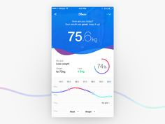 Hello,  It's just my concept of intelligent weight. More screens soon.  What do you think?  Also you can see my other apps - http://be.net/Radziu