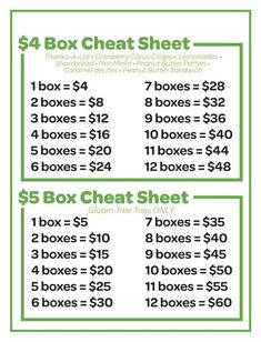 Help young girls learn money management with this handy cookie cheat sheet! Scout Mom, Girl Scout Swap, Girl Scout Leader, Daisy Girl Scouts, Girl Scout Troop, Girl Scout Cookies Price, Girl Scout Cookie Sales, Girl Scout Daisy Activities, Girl Scout Crafts