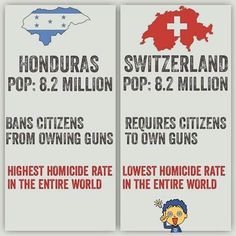 Lots of lives are lost every day ONLY because so many politicians, governments and nations refuse to see the logic.