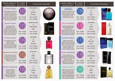 Perfumes Balsamo | Cota Balsamo Perfumes