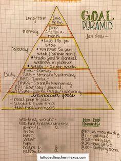 january 2016 goal pyramid | tattooedteacherintexas.com
