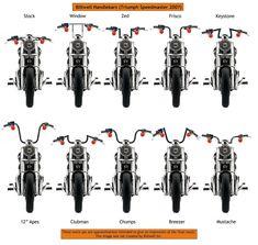 Harley Davidson News – Harley Davidson Bike Pics Motorcycle Types, Bobber Motorcycle, Motorcycle Design, Bike Design, Bobber Handlebars, Motorcycle Outfit, Blitz Motorcycles, Vintage Motorcycles, Custom Motorcycles