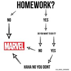 Accurate. Marvel > everything.