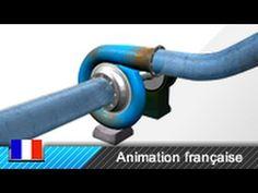 Fonctionnement d'une turbine Francis (Animation 3D) - YouTube