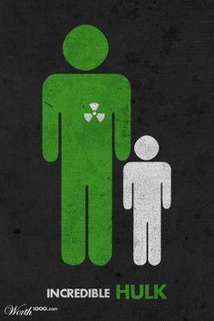 Game/Movie room Posters - Incredible Hulk