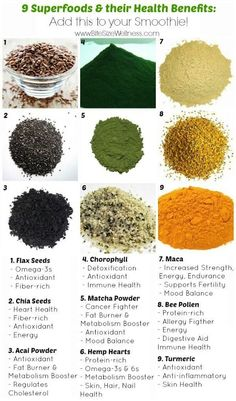 Add these 9 Superfoods to smoothies for a powerful punch! Optimize your health! 9 Superfoods and their Health Benefits - Bite Size Wellness Healthy Smoothies, Healthy Drinks, Healthy Tips, Stay Healthy, Healthy Recipes, Detox Drinks, Healthy Meals, Detox Recipes, Eating Healthy