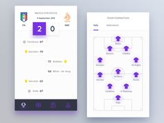 Welcome to Daily UI Elements for 100 days straight (including weekends and holidays).   This is day 075.  My challenge for today is a Football App.  I invite you all to rebound this shot and create...