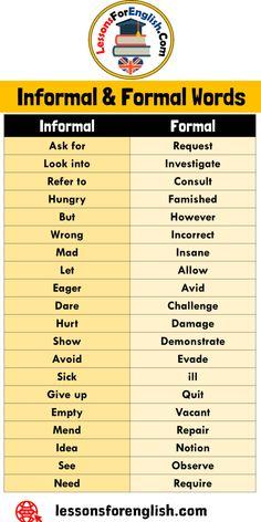 English Learning Spoken, Teaching English Grammar, English Language Learning, English Lessons, Learn English Words, English Phrases, Essay Writing Skills, English Writing Skills, Ielts Writing