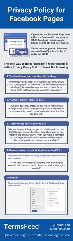 If you run a Facebook Page from the EEA, you're required to disclose some specific information. We'll walk you through what you need to disclose, and explain why. For Facebook, Explain Why, Privacy Policy