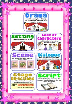 Drama Posters. Part of a set of 90 ELA posters for 3rd, 4th and 5th grades.  Large letters, definitions, graphics.  Awesome!