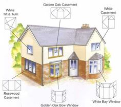 double glazed windows types