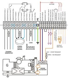 Image result for 3 phase changeover switch wiring diagram | my ... on