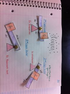Interactive Notebook Levers- can also be used for angles