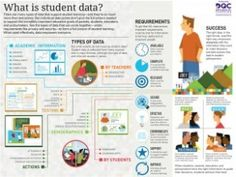 What is student data and what do parents need to know about it?