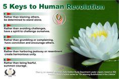 5 keys to Human Revolution - Daisaku ikeda courage quote