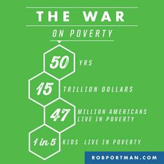 Social media graphic for Rob Portman about the war on poverty. At Harris Media, we love creating engaging social media content for our clients. Learn more about our work in digital media and Republican politics: www.harrismediallc.com