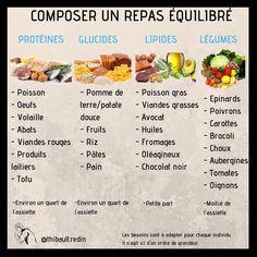 Baby Food Recipes, Healthy Recipes, Fat Foods, Keto, Organiser, Afin, Sport, Instagram, Salads
