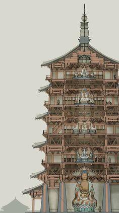 Chinese arts ได้เพิ่มรูปภาพใหม่ 8 ภาพ 2 ชม. ·  #中国古建经典 · 释迦塔:建于辽清宁二年(公元1056年),是中国现存最高最古的一座木构塔式建筑。