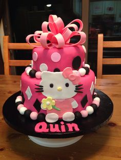 THIS CAN BE MY 19TH B-DAY CAKE