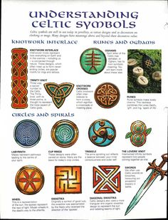 Celtic Paganism, Celtic Mythology, Witchcraft Symbols, Wiccan, Celtic Tree, Irish Celtic, Mind Body Spirit, Mind Body Soul, Celtic Alphabet