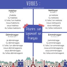 As a certified French teacher, I help expatriates and future expatriates in France to learn French efficiently, quickly and in a good mood. Online French Courses, Online Courses, French Phrases, French Words, French Teacher, Teaching French, How To Speak French, Learn French, Ap French