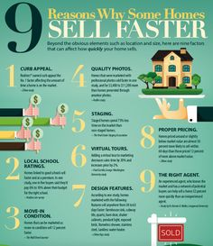 9 Reasons Why Some Homes Sell Faster! 🏡💰☎️ Curb Appeal Local School Ratings Move-In Condition Quality Photos Staging Virtual Tours Design Features Proper Pricing The Right Agent . Home Selling Tips, Home Buying Tips, Selling Your House, Real Estate Articles, Real Estate Tips, Real Estate Business, Real Estate Marketing, Inmobiliaria Ideas, Sell Your House Fast