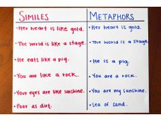 Use student-generated similes and metaphors to make an example chart for the class.
