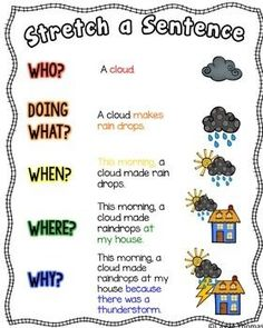 This poster is for a writing center. It's a great way to get student to start thinking about elaborating in their writing.