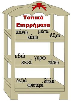 ΕΛΛΗΝΙΚΩΝ - Πρώτο Κουδούνι Educational Activities, Learning Activities, Kids Learning, Greek Language, Speech And Language, Preschool Education, Elementary Education, Learn Greek, Class Decoration