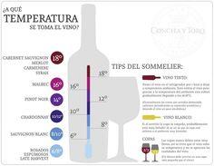 A que temperatura se toma el vino.Concha y Toro