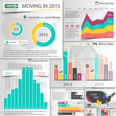 Moving Trends: 2015 Annual Relocation Data Survey It's the most wonderful season of the year, but before we deck the halls with balls of jolly, let's take the time to review and analyze the events that have happened during 2015. It's the time to reflect on the past and think about the future.