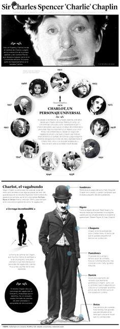 Especial '125 años del nacimiento de Charles Chaplin'