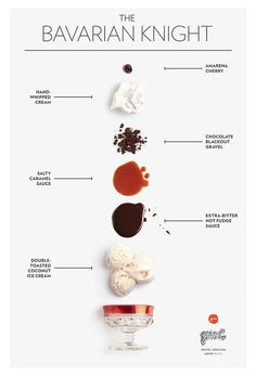 Jeni's Splendid Ice Creams Food Design, Menu Design, Ice Cream Menu, Ice Cream Poster, Ice Cream Brands, Mango Sorbet, Catalog Design, Food Menu, Food Food