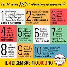 franca bernardis - Donna - Italy » Social Networking Community