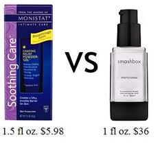 Smashbox Photofinish Primer and Monistat Chafing Gel are the same thing!!